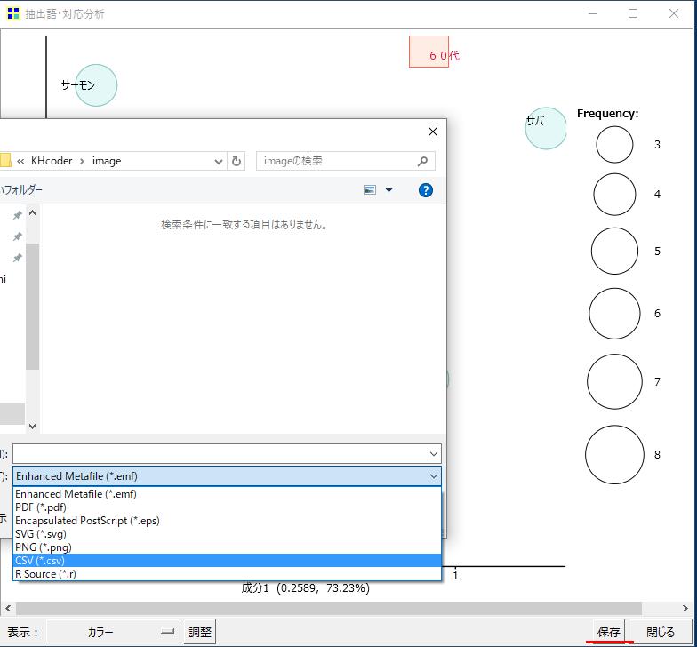 KHcoder 対応分析 CSV保存
