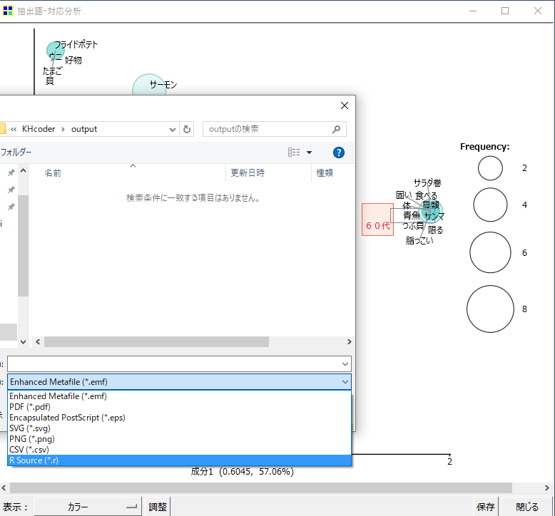 KHcoder 対応分析 R保存
