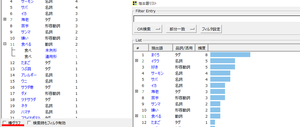 KHcoder 抽出語リスト 棒グラフ
