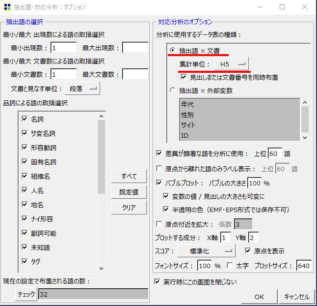 KHcoder 対応分析 抽出語×文書