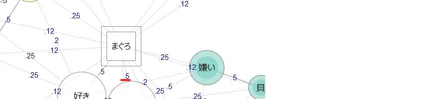 KHcoder 7. 表記揺れの吸収(注意)