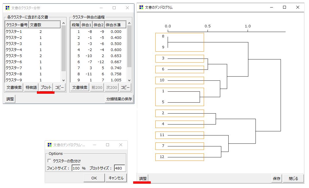KHcoder クラスター分析(文書)プロット