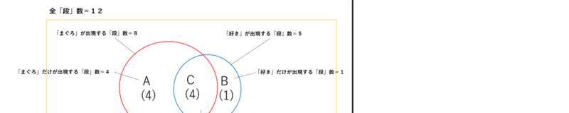 KHcoder 12. 関連語検索(第1回)