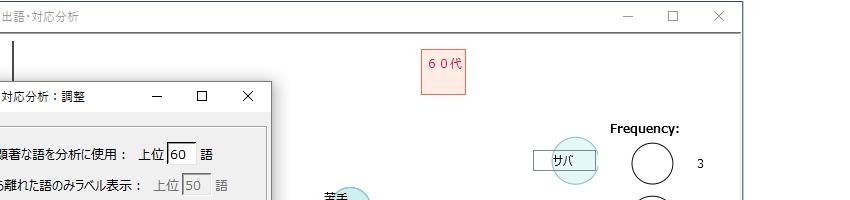 KHcoder 14. 対応分析(第1回)