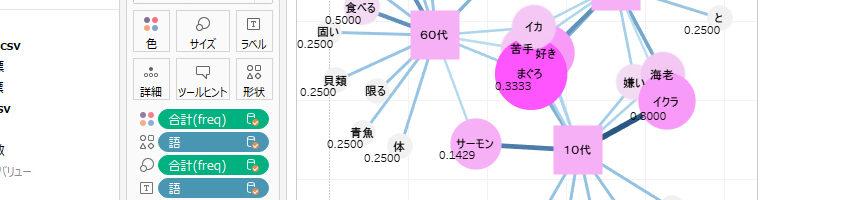 KHcoder22. 共起ネットワーク(第3回) タブローでネットワーク図