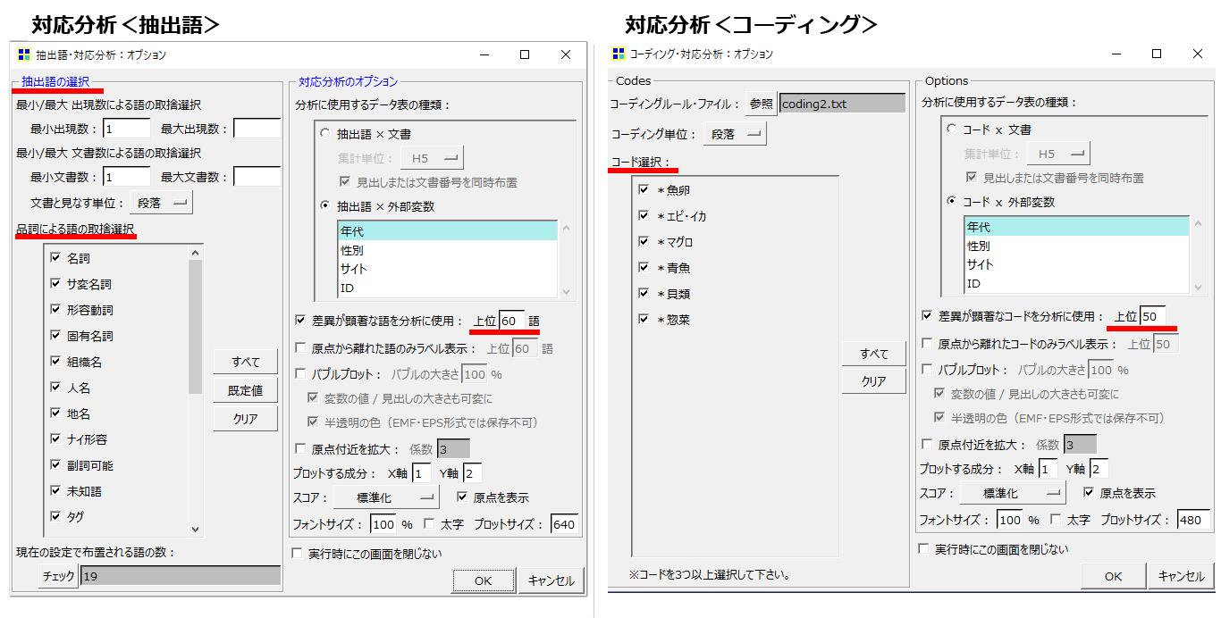 KHcoder対応分析 抽出語 コード
