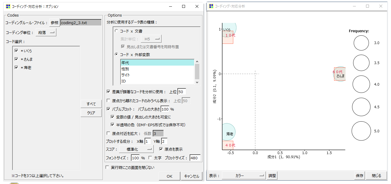 KHcoder コーディング対応分析