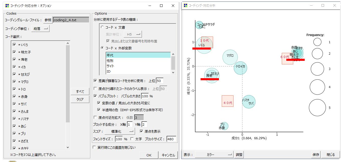KHcoder コーディング対応分析 「語」の書き換え