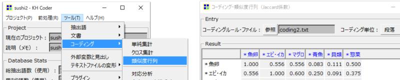 Coding(KHcoder) 6 カイ2乗値