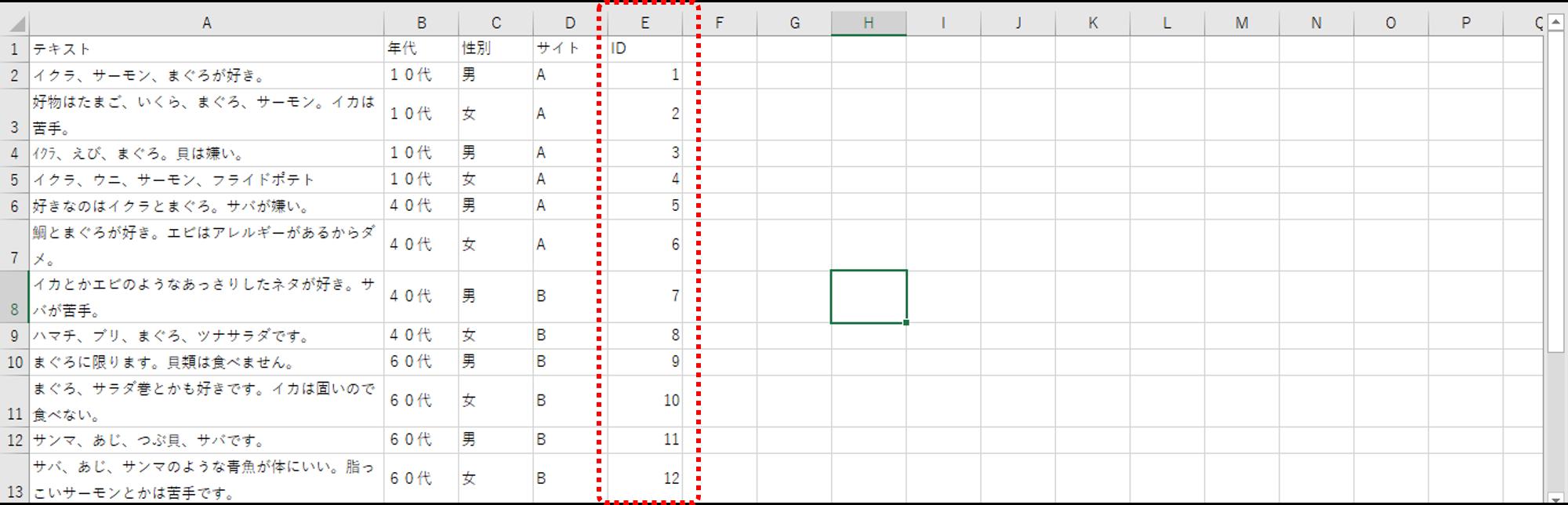 KHcoder 分析対象テキストID昇順