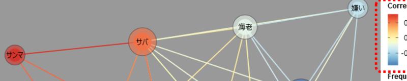 KHcoder 23. 共起ネットワーク(共起パターンの変化を探る)