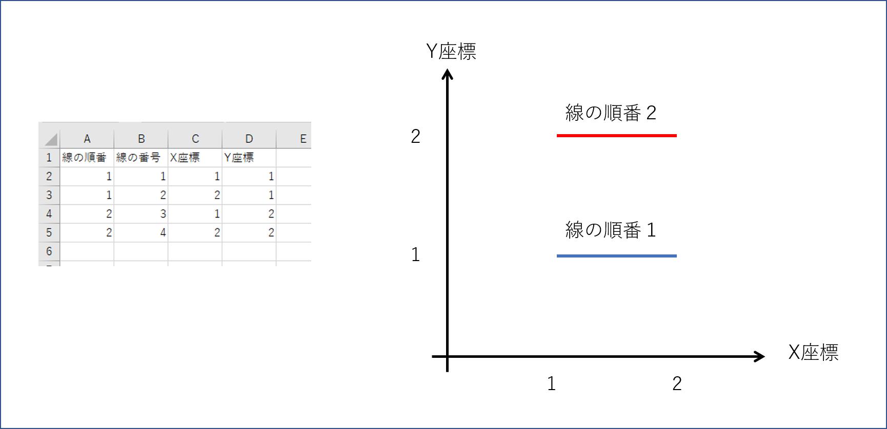 Tableau パス用データ