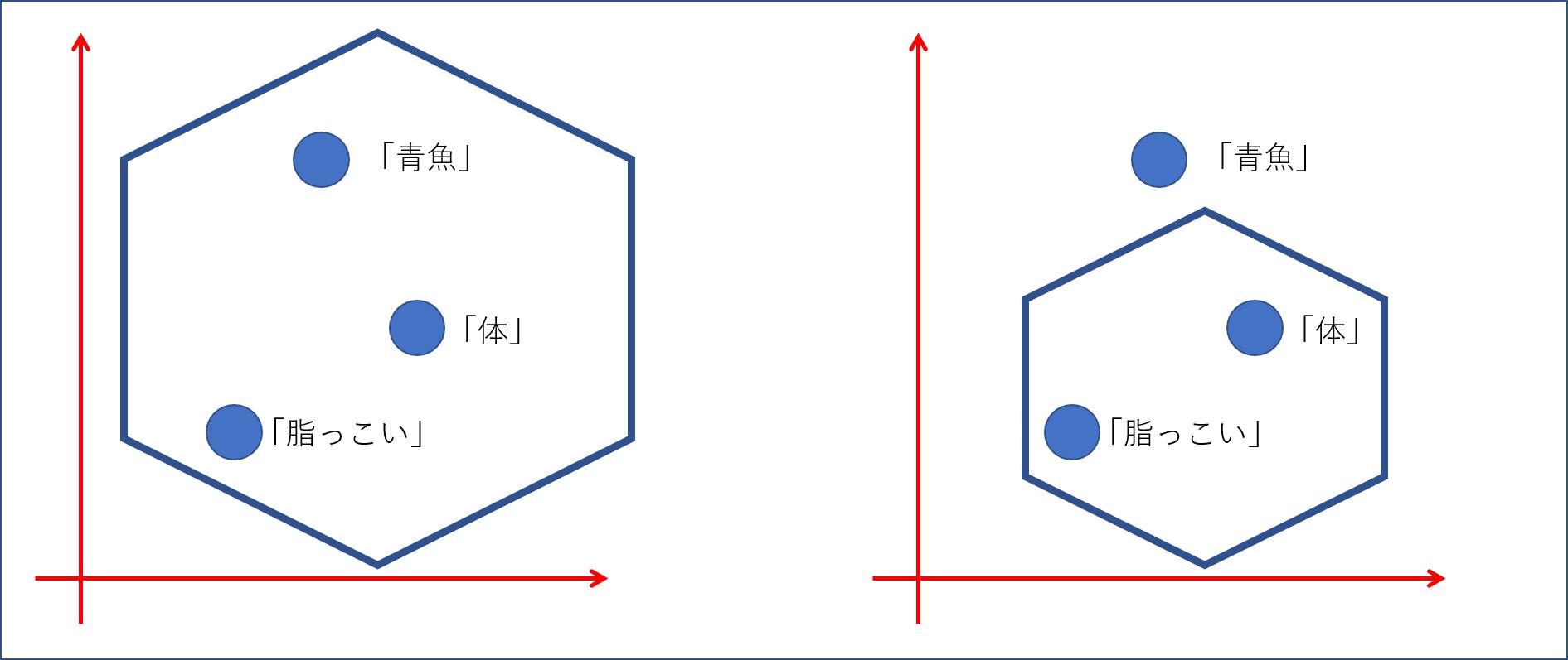 六角形ビン