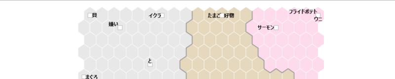 KHcoder 24. 自己組織化マップ(第1回)
