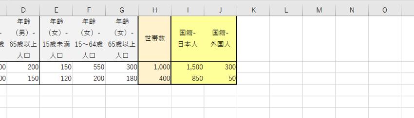データ表の形式 (列指向形式発展型)