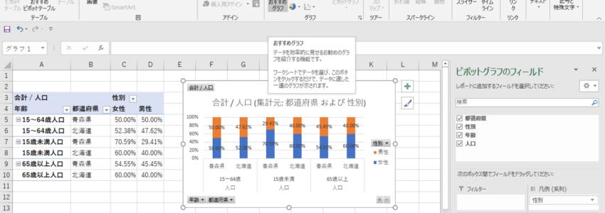 データ表の形式 (クロス集計形式・列指向形式)
