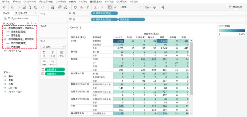 食中毒統計調査 Tableau Prepでデータを整える