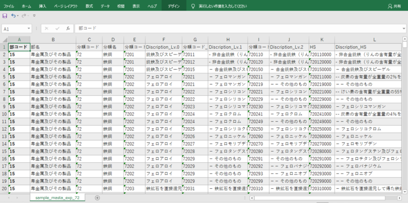 普通貿易統計 輸出 HSコード