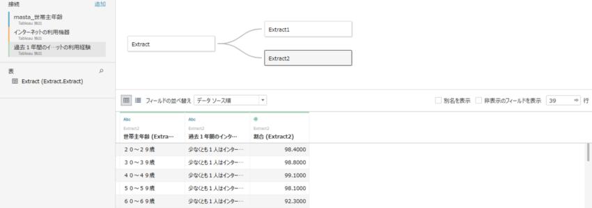 リレーションシップ (タブロー2020.2.1)