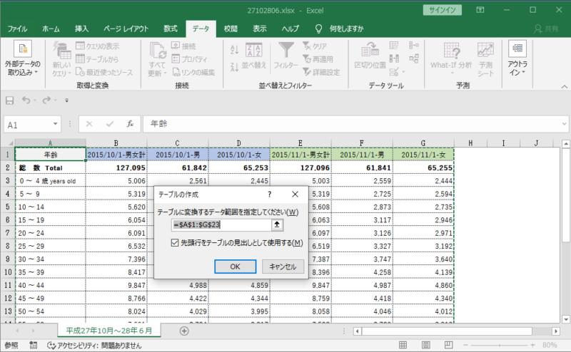 テキストファイルをエクセルへ変換、Power Query エディターでデータを整える(動画編)