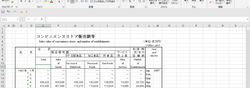 エクセル形式のオープンデータを活用する基本-行・列を編集する方法